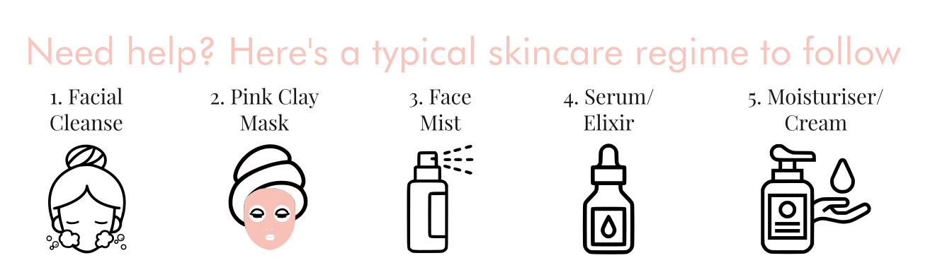 skincare application and how to guide