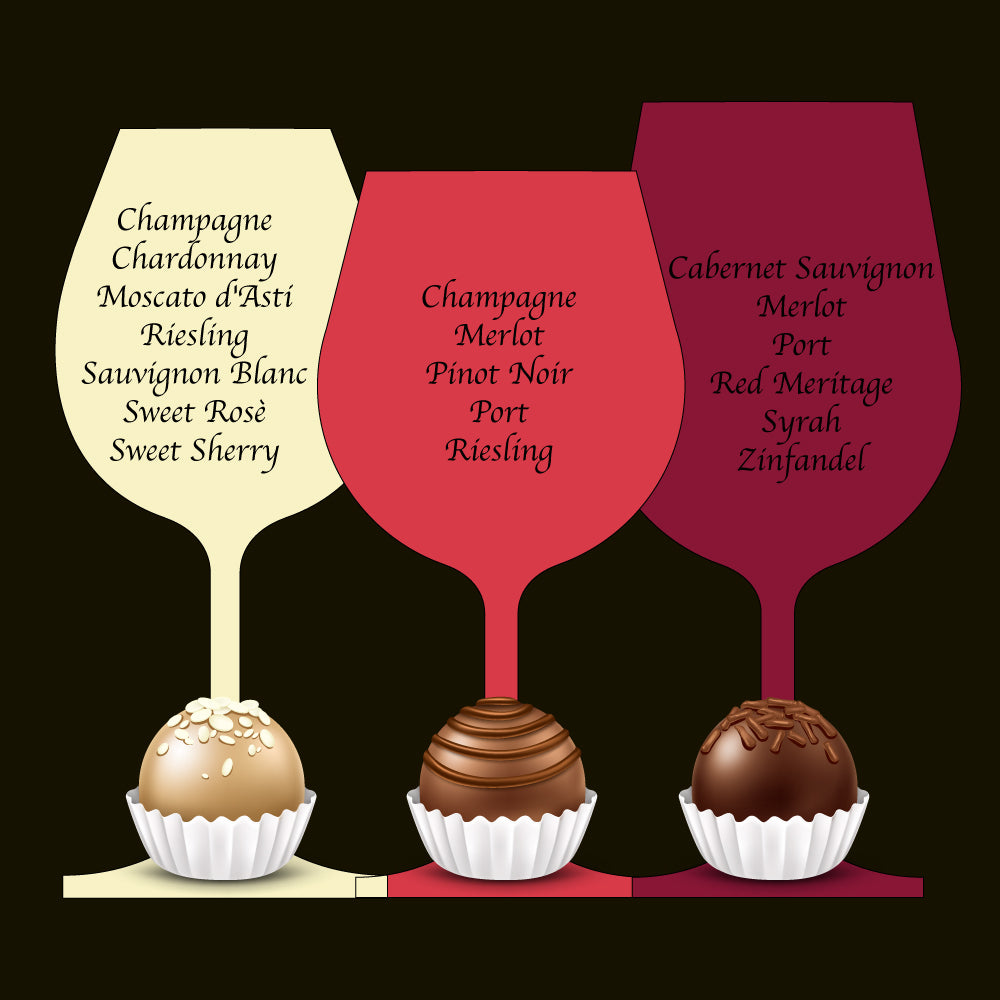 Wine Pairings for Chocolates
