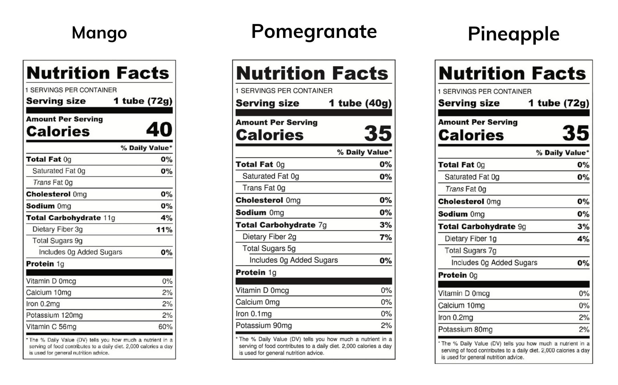 Fruti Fruit Nutrition Facts