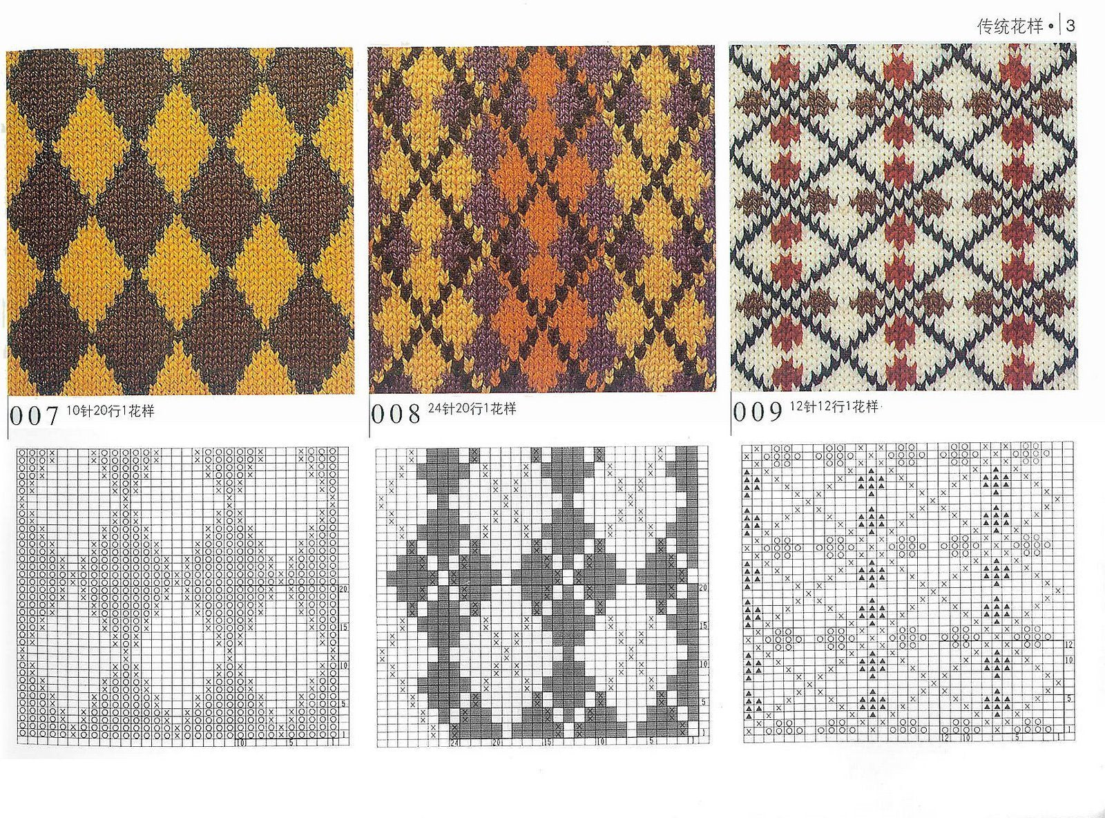 Fair Isle patterns for your creative projects - JPCrochet