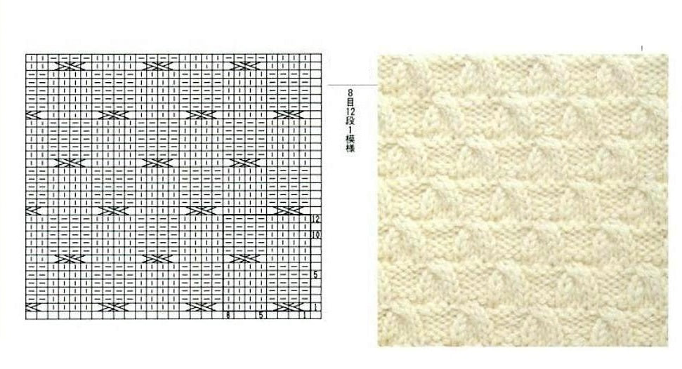 Easy knitting patterns - JPCrochet