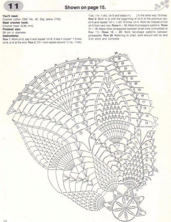 Pineapple round doily crochet pattern - JPCrochet