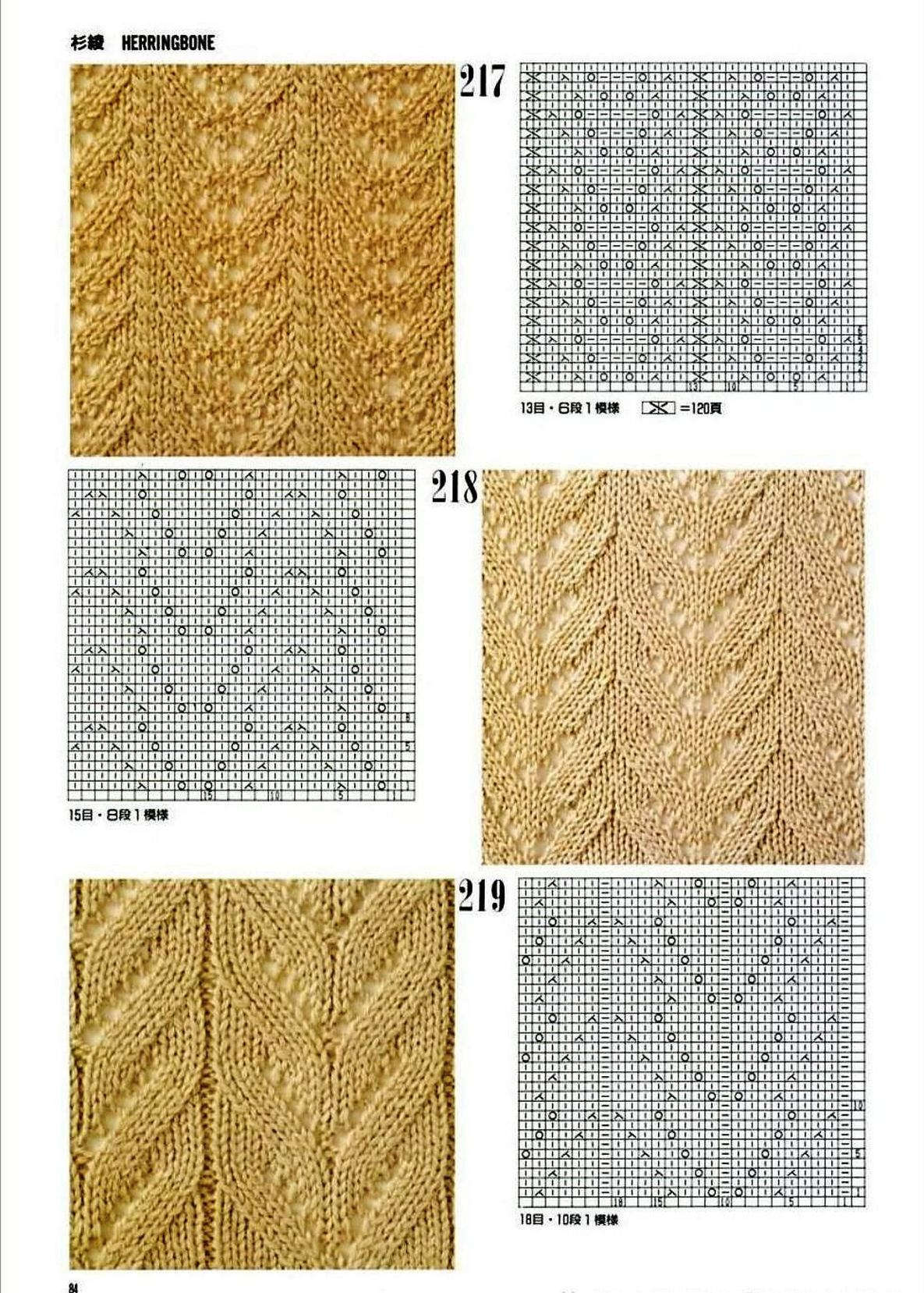 Easy knitting patterns for women's sweaters