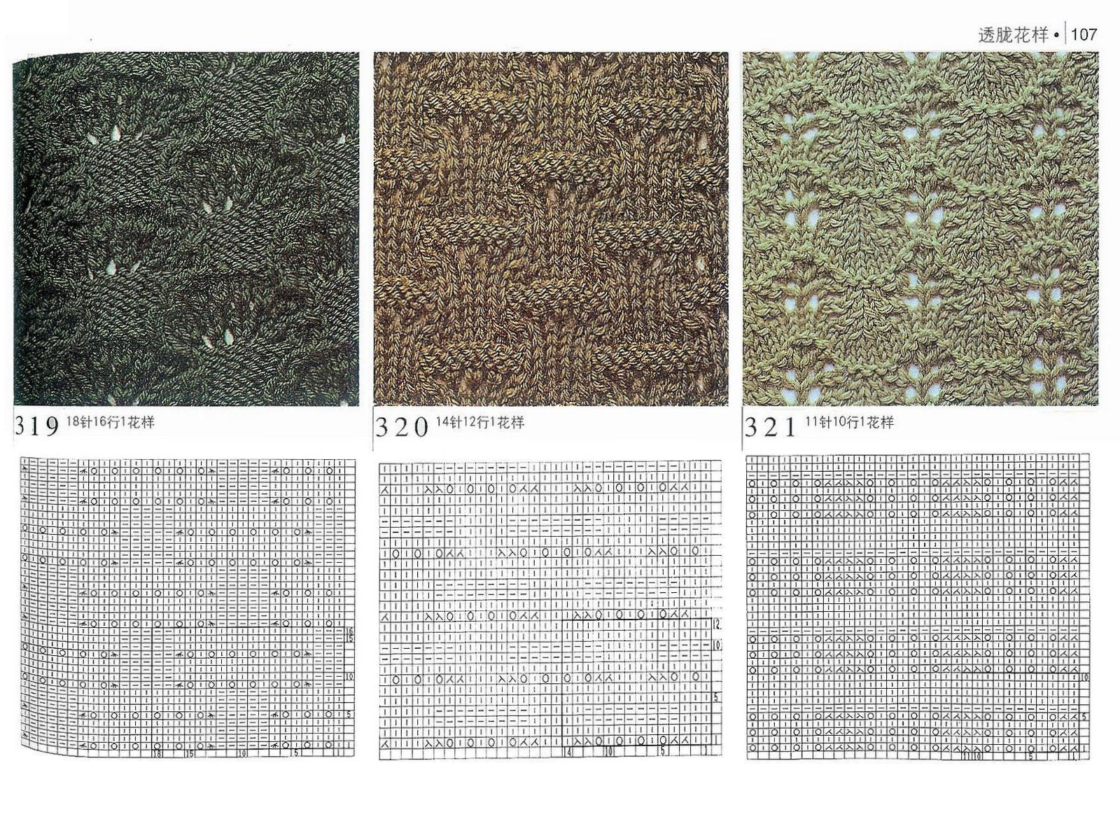Arans and cables free knitting patterns - JPCrochet