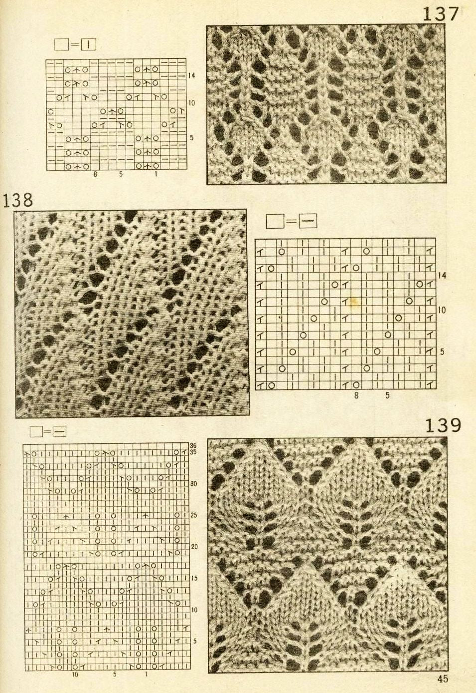 Knitting patterns for pullovers