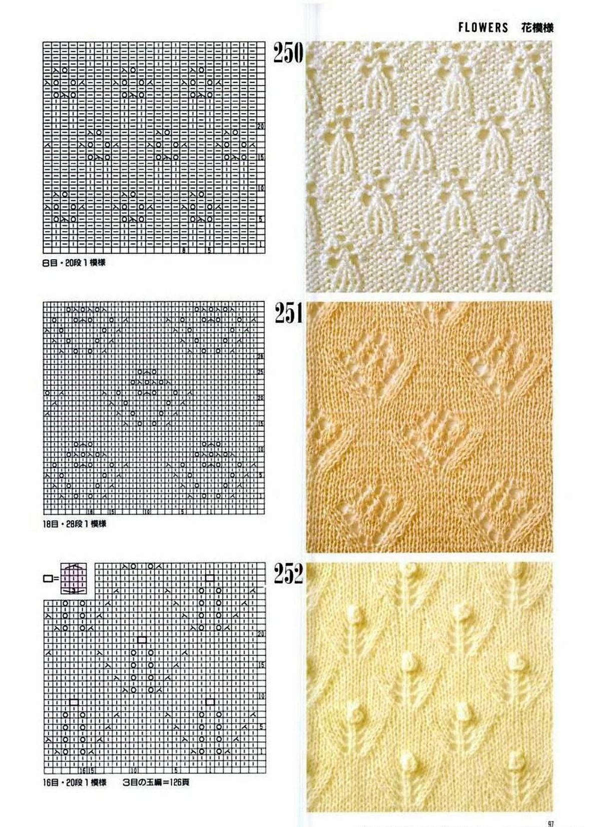 Knitting patterns for sweaters and pullovers - JPCrochet