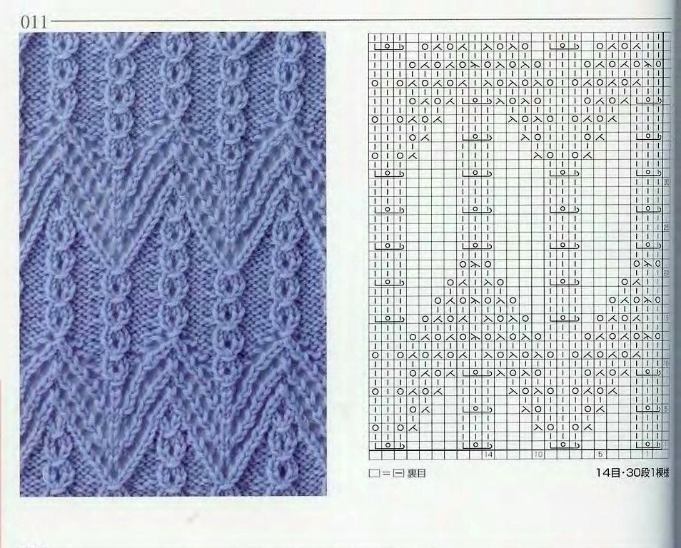 Cable stitch knitting