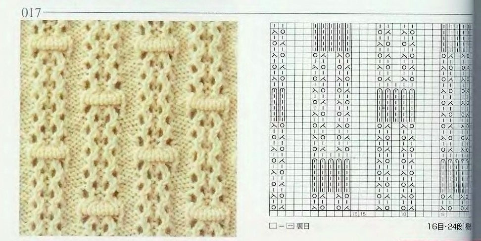 Arans and cables knitting patterns - JPCrochet