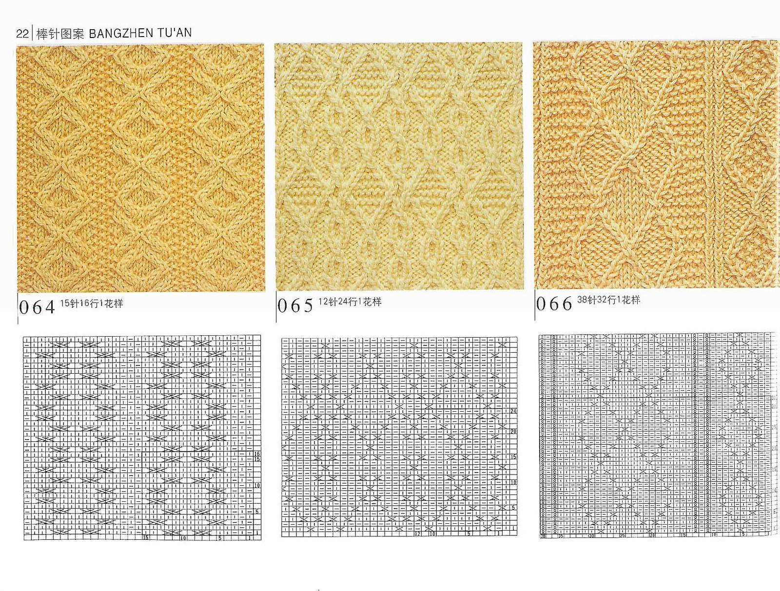 Arans knitting patterns for sweater