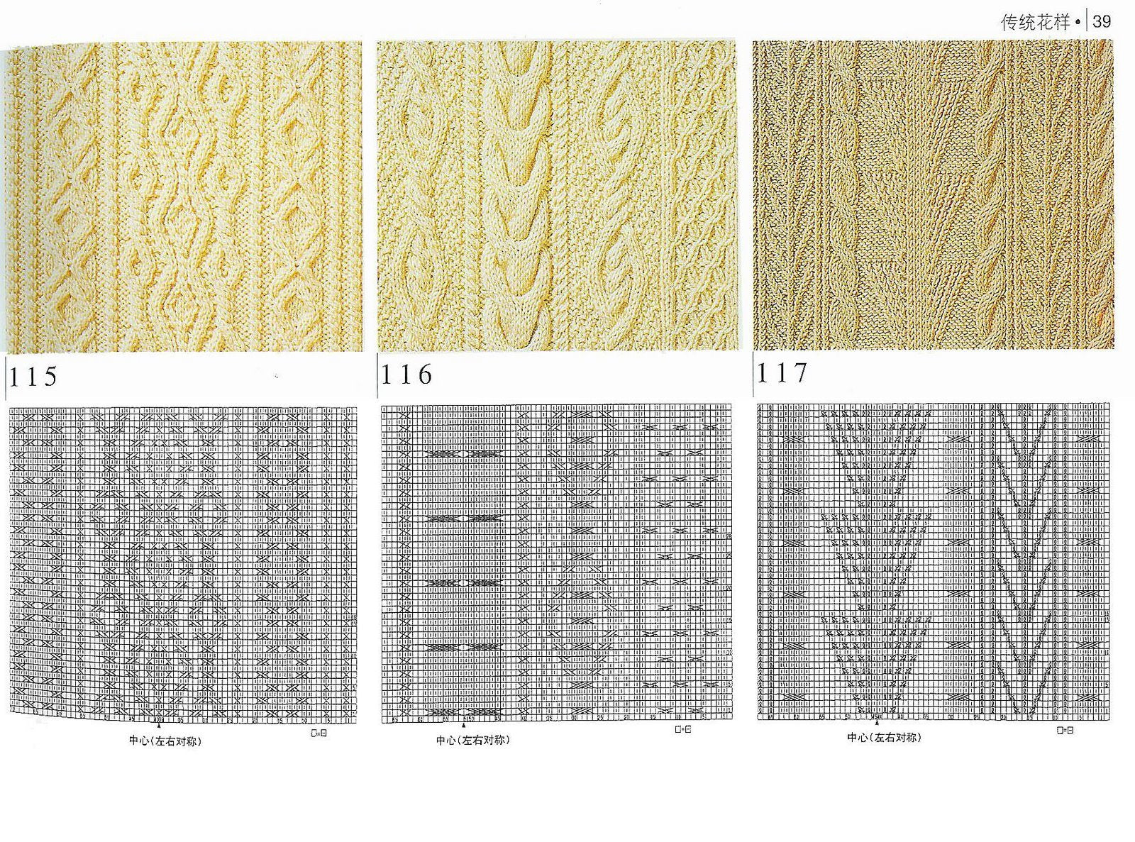 Knitting patterns for your pullover project