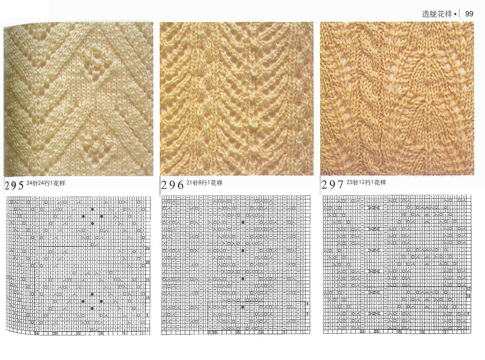 Knitting patterns for your jumper project