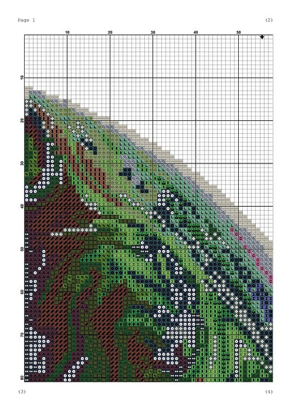 Green planet cross stitch pattern Cosmos universe embroidery design