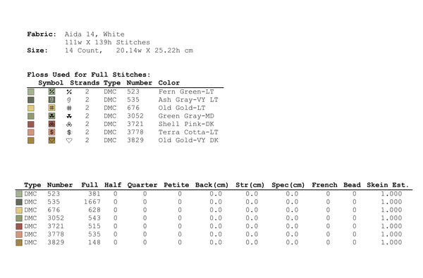 Yes I really need all this yarn funny sarcastic cross stitch pattern