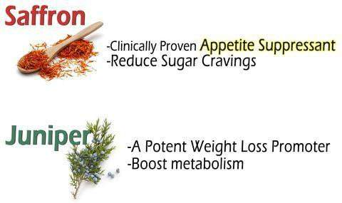 Appetite Control Saffron Oil - Appetite Suppressant Oil - All Natural