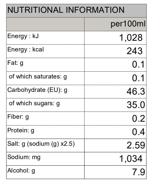 Mirin-Aji No Haha Nature's Glory 650ml - Nutritional Information