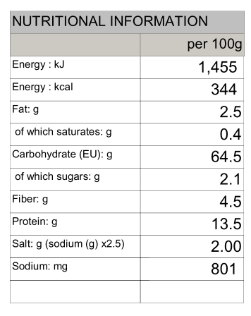Quinoa Soba Nature's Glory 250g/750g - Nutritional Information