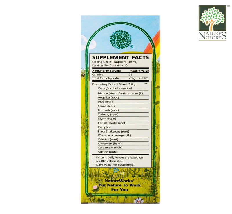 Swedish Bitters NatureWorks 250ml Box Cover - Back View