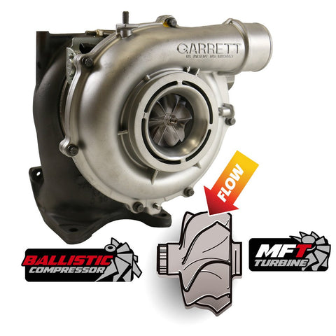 BD DIESEL #1045840 Duramax Screamer Turbo - Chevy 2004.5-2010 LLY/LBZ/LMM