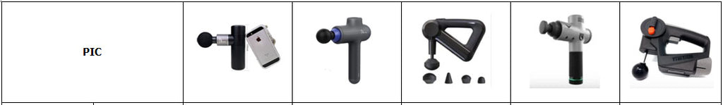 massage gun comparison