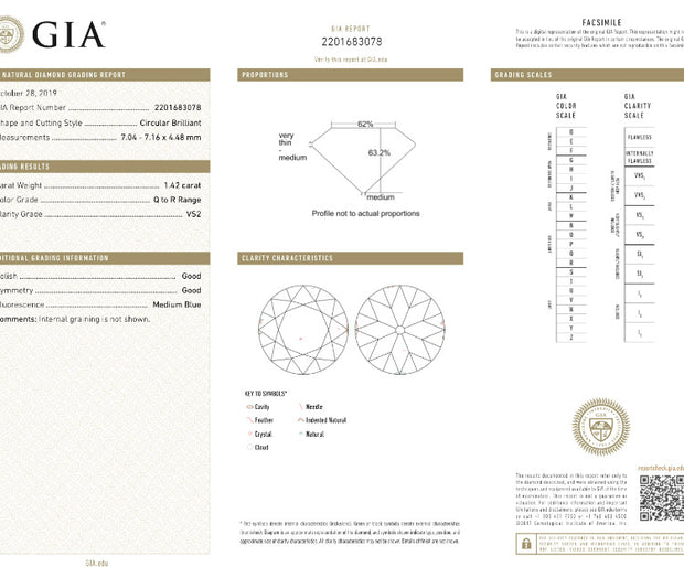 GIA Certified 1.42CT Q-R VS2 Old European Loose Diamond