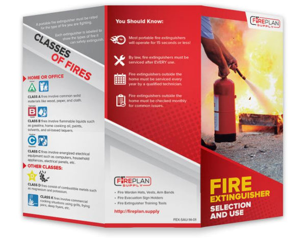 Fire Extinguisher Selection And Use Guide Fireplansupply Ca