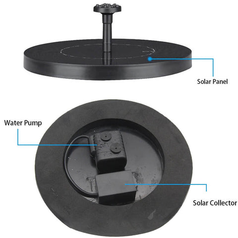 Solar Panel Powered Water Fountain