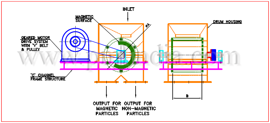 Construction design for drum separator