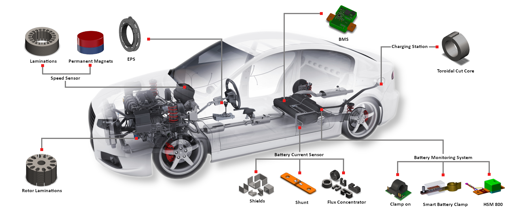 Electric Vehicle Parts Manufacturer