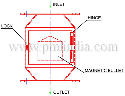 Magnetic Shute construction drawing