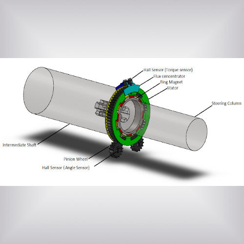 Torque and Angle Sensing Solutions