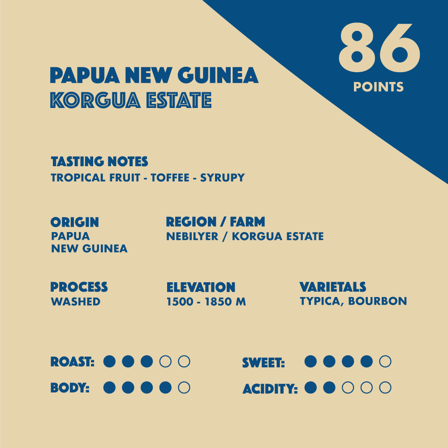 Papua New Guinea Korgua Estate