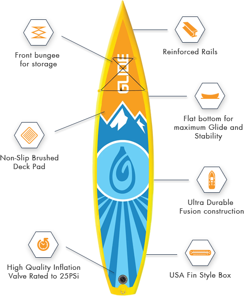 O2 Quest Inflatable Touring Paddle Board