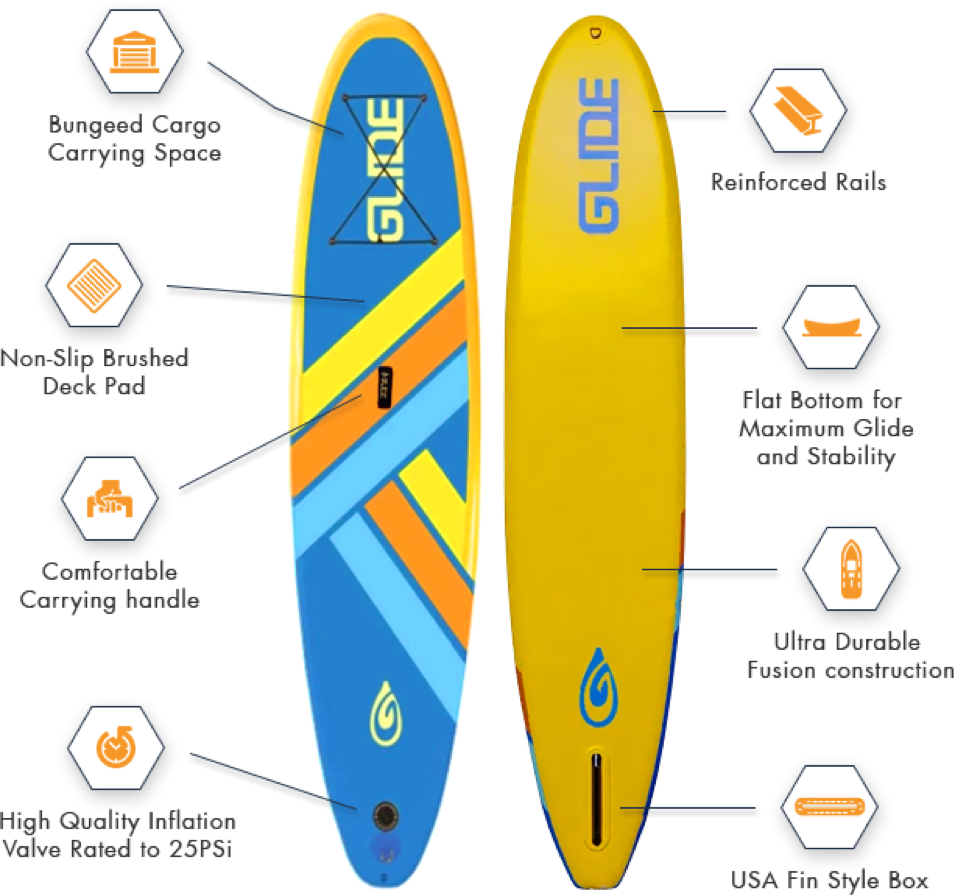 important key factors in an inflatable paddle board