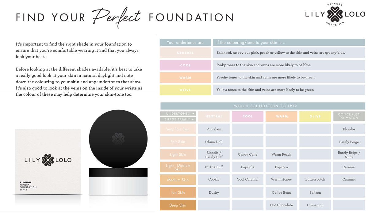 Lily Lolo Foundation Guide