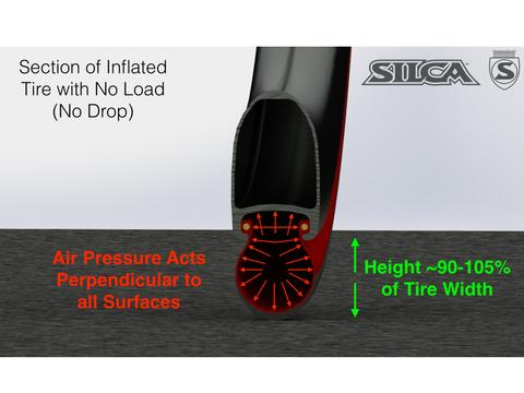 Tire Height