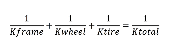 So for our purposes we will use this equation where K is the spring rate variable