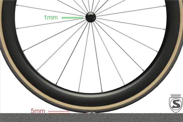SILCA Tire Absorbing 5mm Bump at 100psi