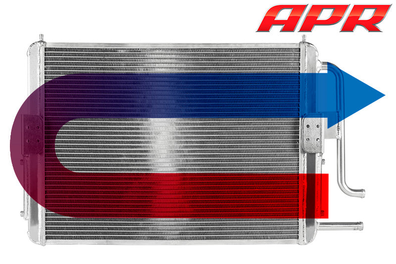 APR 3.0T / 4.0TT Coolant Performance System (CPS)