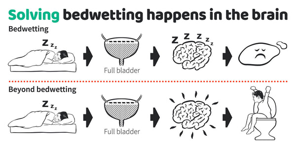 how to solve bedwetting problems