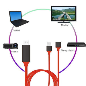 Wunderhause™HDMI Kabel, 1080P, Transmit Audio und Video Heimkino