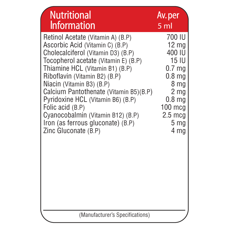 Biogrow Syrup Supplement Facts