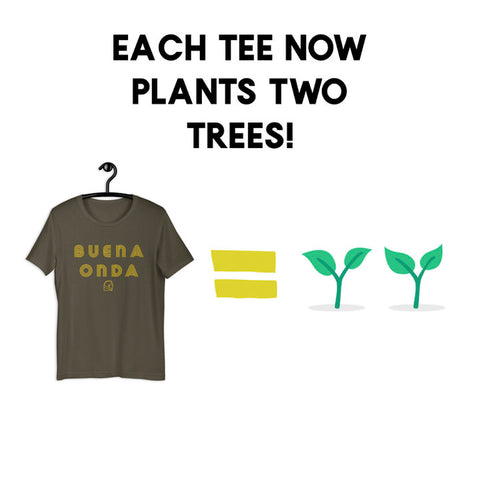 each tee purchased plants two trees