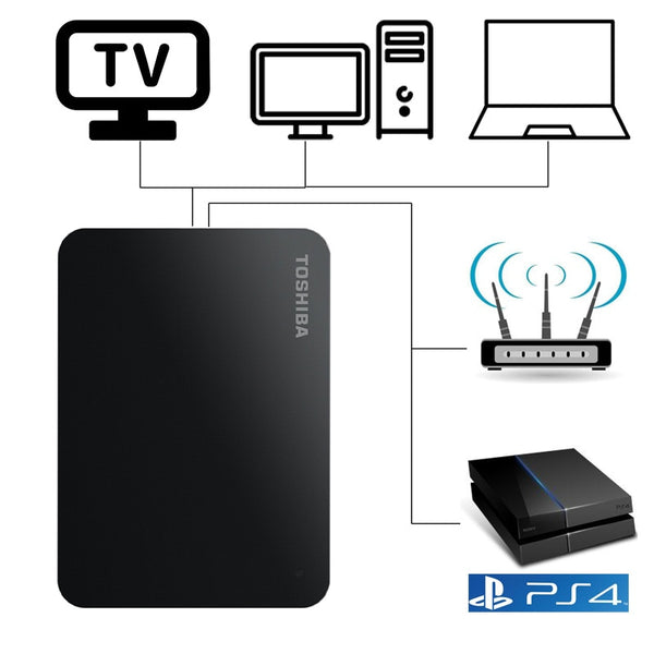 "TOSHIBA 500GB External Hard Drive Disk HDD HD Portable Storage Device CANVIO BASICS USB 3.0 SATA 2.5"" for Computer Laptop PS4"