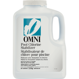 Pool Chlorine Stabilizer