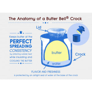 Butter Bell Crock Rouge