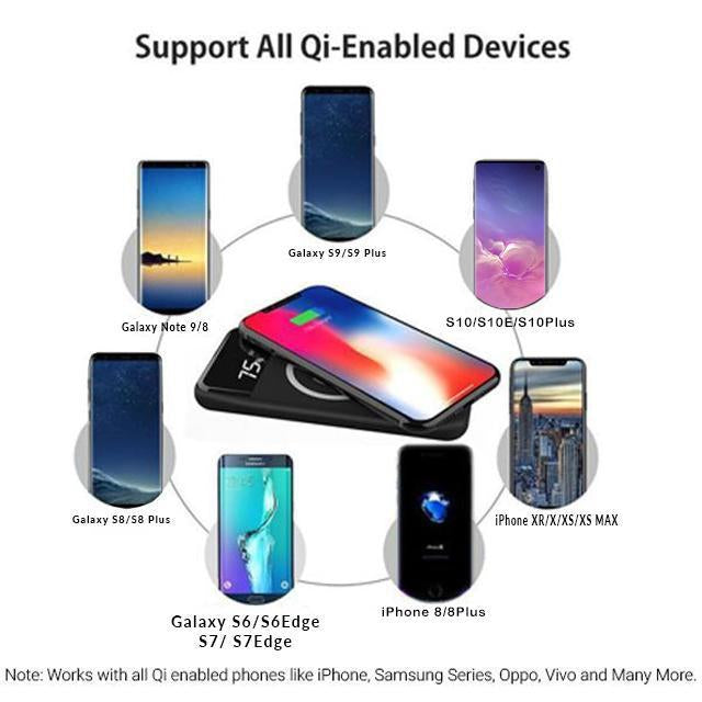 Wireless Charger + Power Bank (LED Digital Ready) - 10000mAh (QC/QI Ready) (6 Months Warranty)
