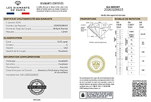 Certificat d'authenticité