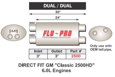 "2500 | HD Big Oval Direct Fit GM ""Classic 2500 HD"" 6.0L Engines"