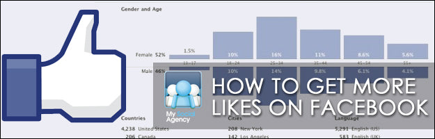 buy Facebook photos likes