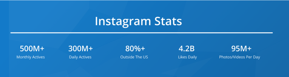 instagram views status banner